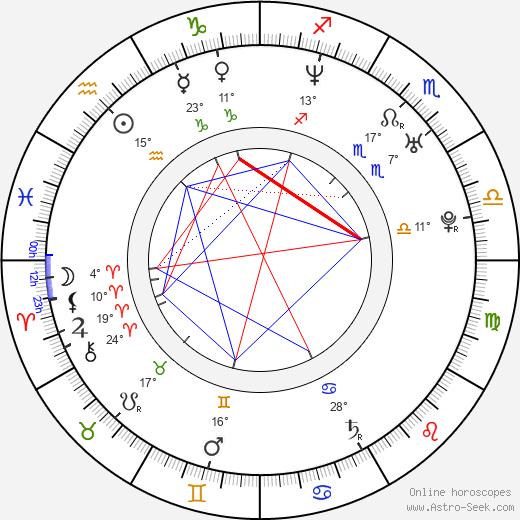 Cam'ron birth chart, biography, wikipedia 2019, 2020