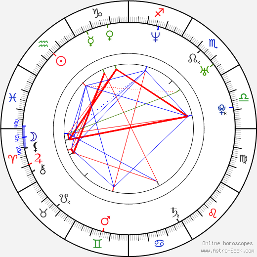 Cam'ron astro natal birth chart, Cam'ron horoscope, astrology