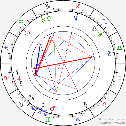 Charlie Day tema natale, oroscopo, Charlie Day oroscopi gratuiti, astrologia