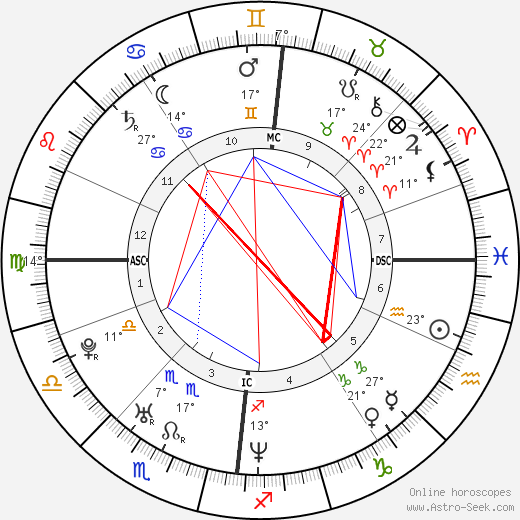 Colin Norris birth chart, biography, wikipedia 2018, 2019