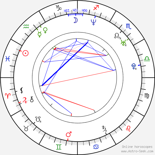 Crista Flanagan astro natal birth chart, Crista Flanagan horoscope, astrology