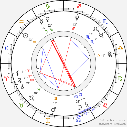 Dave Padden birth chart, biography, wikipedia 2019, 2020