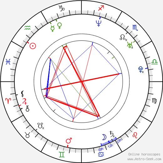 Dave Padden birth chart, Dave Padden astro natal horoscope, astrology