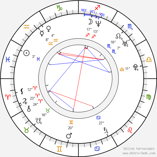 Dietrich Brüggemann birth chart, biography, wikipedia 2019, 2020