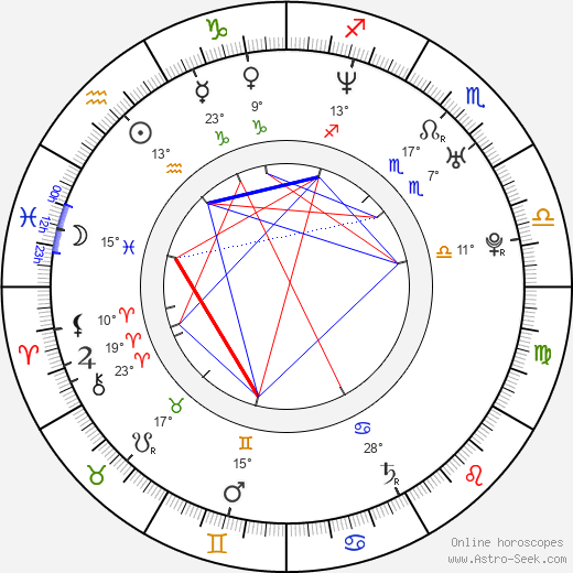 Eihi Shiina birth chart, biography, wikipedia 2019, 2020