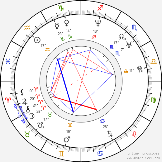 GQ birth chart, biography, wikipedia 2019, 2020