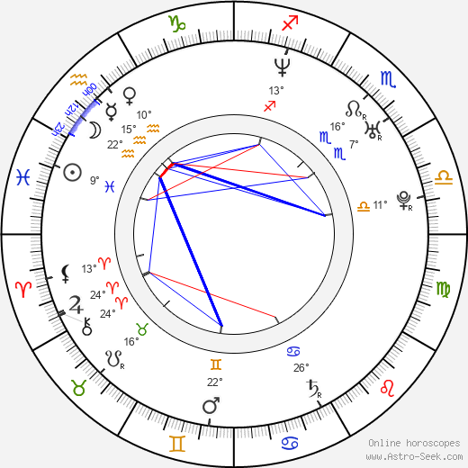 Guillaume Lemay-Thivierge birth chart, biography, wikipedia 2020, 2021