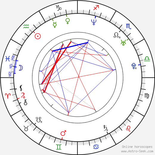 Isla Fisher Astro Birth Chart Horoscope Date Of Birth