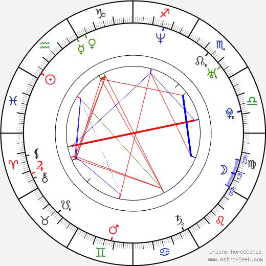 Jô Odagiri astro natal birth chart, Jô Odagiri horoscope, astrology