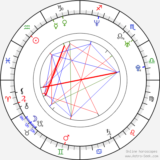 Jody Shelley birth chart, Jody Shelley astro natal horoscope, astrology