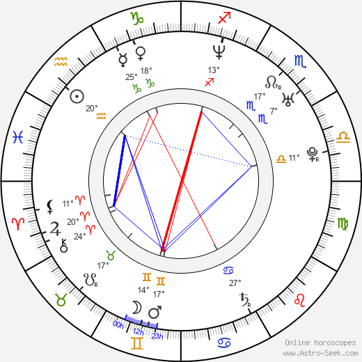 Keeley Hawes birth chart, biography, wikipedia 2019, 2020