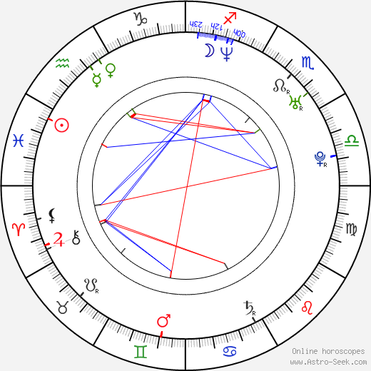 Kelly Macdonald astro natal birth chart, Kelly Macdonald horoscope, astrology