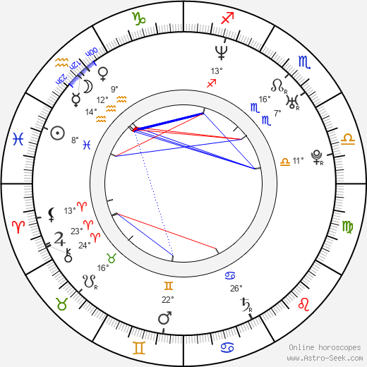 Kevin Mann birth chart, biography, wikipedia 2019, 2020