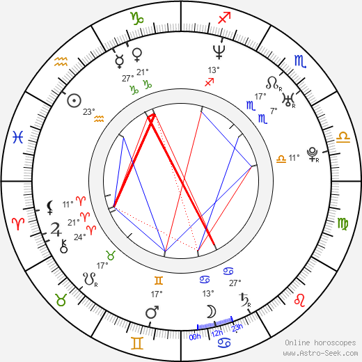 Kirk Fraser birth chart, biography, wikipedia 2018, 2019
