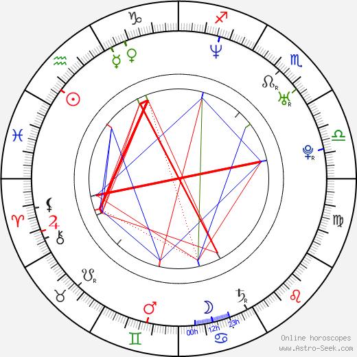 Kirk Fraser astro natal birth chart, Kirk Fraser horoscope, astrology