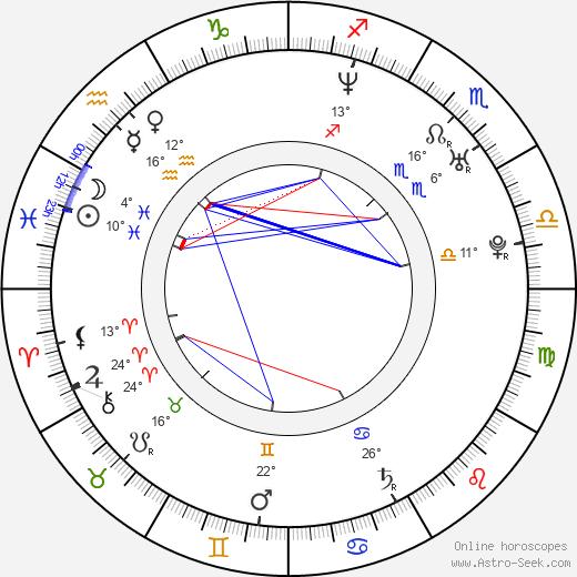 Lukáš Homola birth chart, biography, wikipedia 2020, 2021