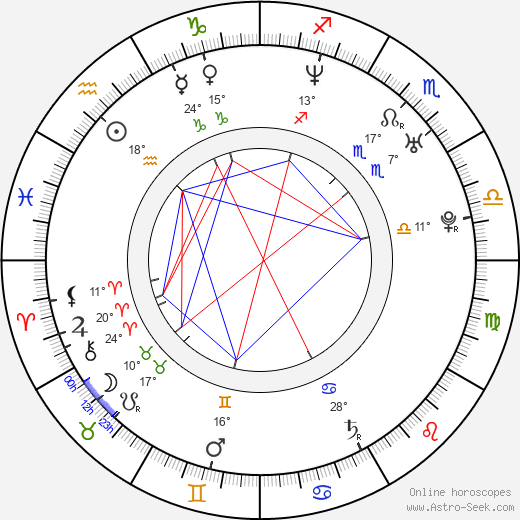Mark Sanford birth chart, biography, wikipedia 2019, 2020