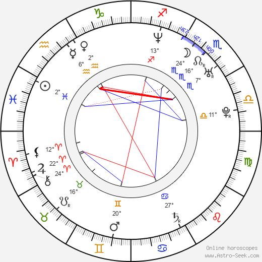 Merwin Mondesir birth chart, biography, wikipedia 2019, 2020
