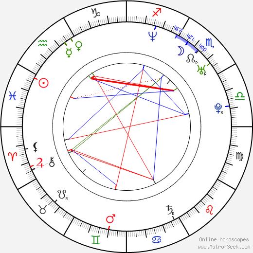 Merwin Mondesir astro natal birth chart, Merwin Mondesir horoscope, astrology