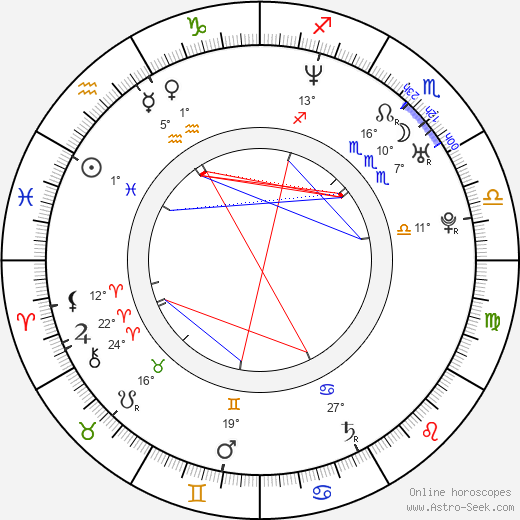 Nicholas Brandt birth chart, biography, wikipedia 2020, 2021