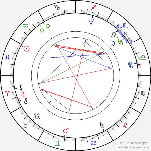 Nicholas Brandt tema natale, oroscopo, Nicholas Brandt oroscopi gratuiti, astrologia