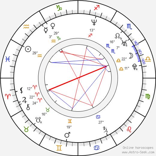 Paul Gunn birth chart, biography, wikipedia 2020, 2021