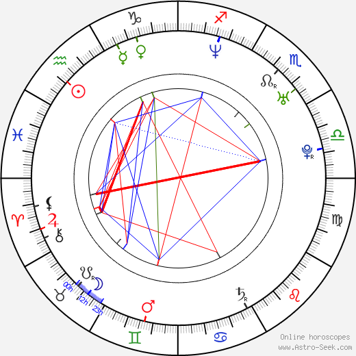 Pooch Hall день рождения гороскоп, Pooch Hall Натальная карта онлайн