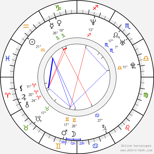 Radek Valenta birth chart, biography, wikipedia 2018, 2019