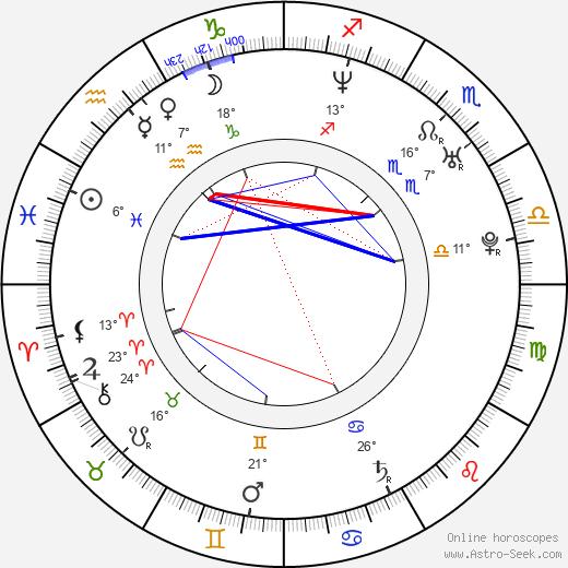 Rashida Jones birth chart, biography, wikipedia 2018, 2019