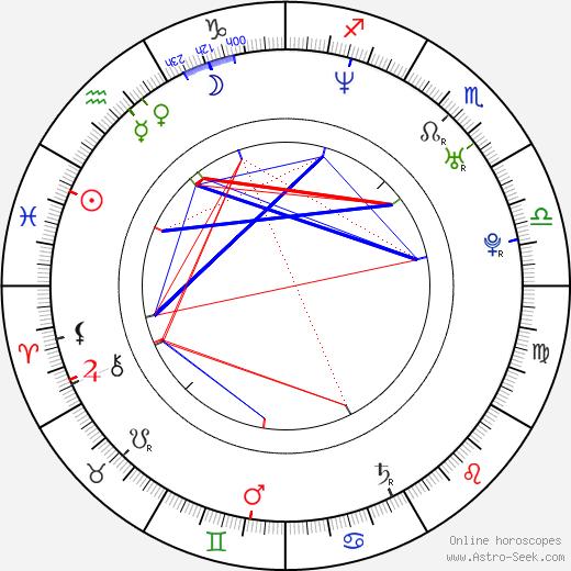 Rashida Jones astro natal birth chart, Rashida Jones horoscope, astrology