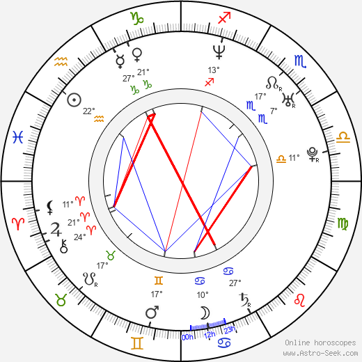 Remy van Heugten birth chart, biography, wikipedia 2018, 2019