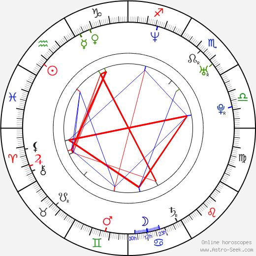 Remy van Heugten astro natal birth chart, Remy van Heugten horoscope, astrology