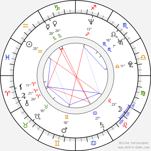 Ronnie Vannucci birth chart, biography, wikipedia 2019, 2020