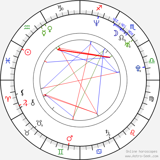 Ryan Smyth birth chart, Ryan Smyth astro natal horoscope, astrology