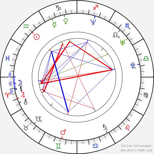 Sean Olson tema natale, oroscopo, Sean Olson oroscopi gratuiti, astrologia
