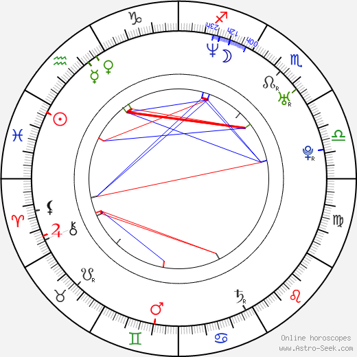 Tamara Mello astro natal birth chart, Tamara Mello horoscope, astrology