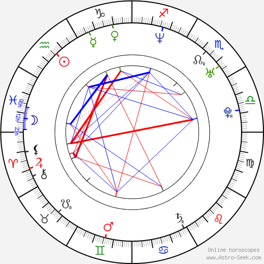 Tim Heidecker astro natal birth chart, Tim Heidecker horoscope, astrology