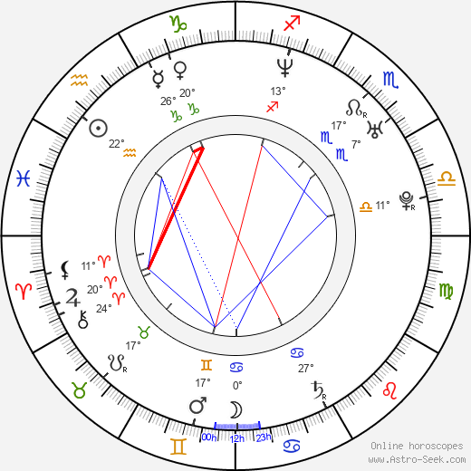 Tony Battie birth chart, biography, wikipedia 2018, 2019