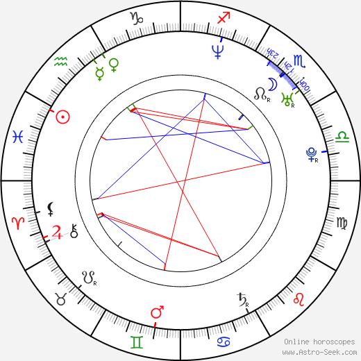 Tsugumi astro natal birth chart, Tsugumi horoscope, astrology