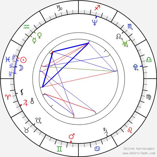 Alba Albanese birth chart, Alba Albanese astro natal horoscope, astrology