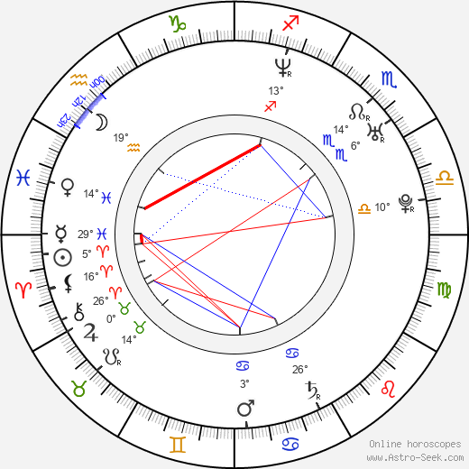 Amy Smart birth chart, biography, wikipedia 2020, 2021