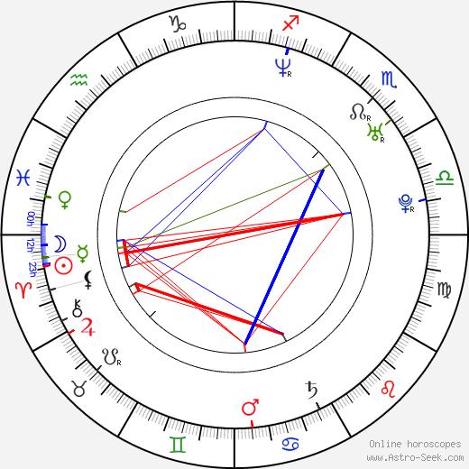 Ayako Kawasumi tema natale, oroscopo, Ayako Kawasumi oroscopi gratuiti, astrologia