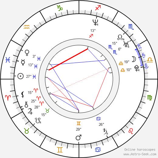 Cynthia Daniel birth chart, biography, wikipedia 2020, 2021