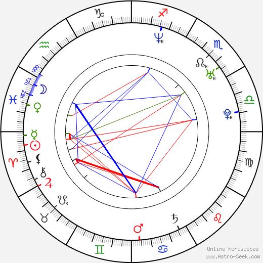 Danny Fortson astro natal birth chart, Danny Fortson horoscope, astrology