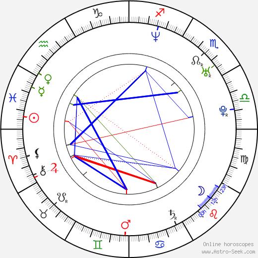 Danny Masterson astro natal birth chart, Danny Masterson horoscope, astrology