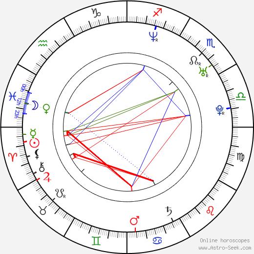Dave Keuning birth chart, Dave Keuning astro natal horoscope, astrology