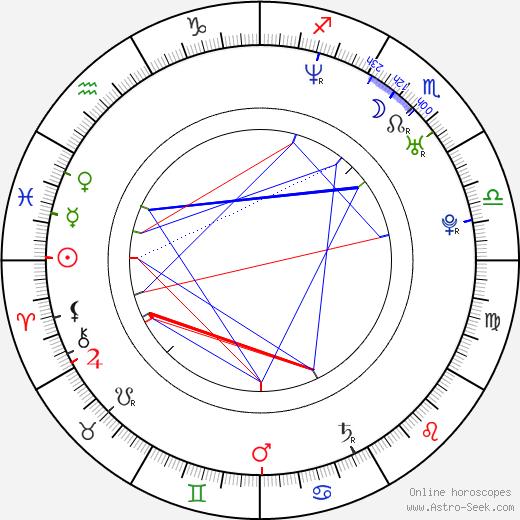 De'aundre Bonds birth chart, De'aundre Bonds astro natal horoscope, astrology