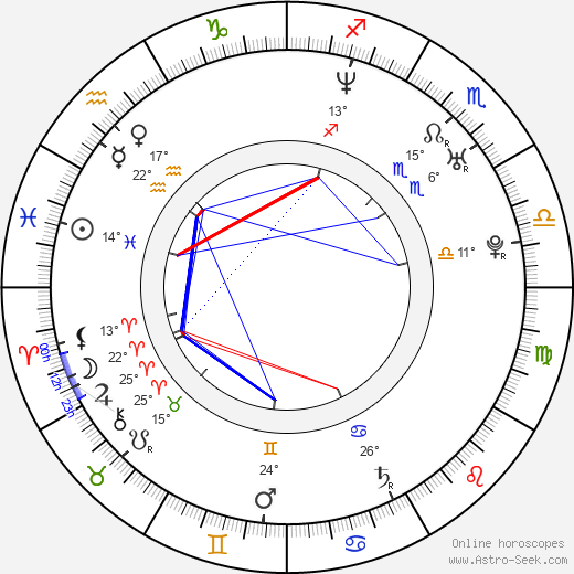 Dean Gatiss birth chart, biography, wikipedia 2019, 2020