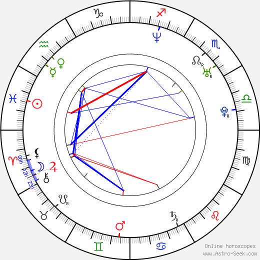 Dean Gatiss birth chart, Dean Gatiss astro natal horoscope, astrology