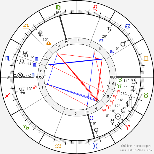 Diego Petrini birth chart, biography, wikipedia 2019, 2020